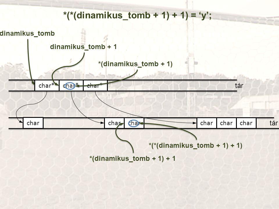 tár char* tár char *(*(dinamikus_tomb + 1) + 1) = 'y'; dinamikus_tomb dinamikus_tomb + 1 *(dinamikus_tomb + 1) *(dinamikus_tomb + 1) + 1 *(*(dinamikus