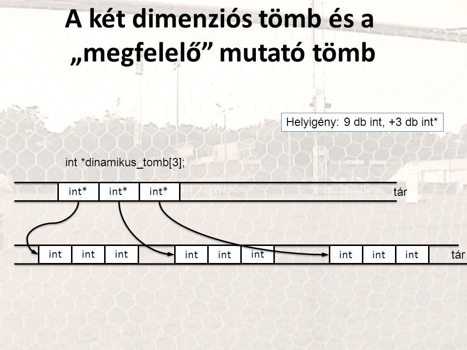 """tár int* tár int Helyigény: 9 db int, +3 db int* int int *dinamikus_tomb[3]; A két dimenziós tömb és a """"megfelelő"""" mutató tömb"""