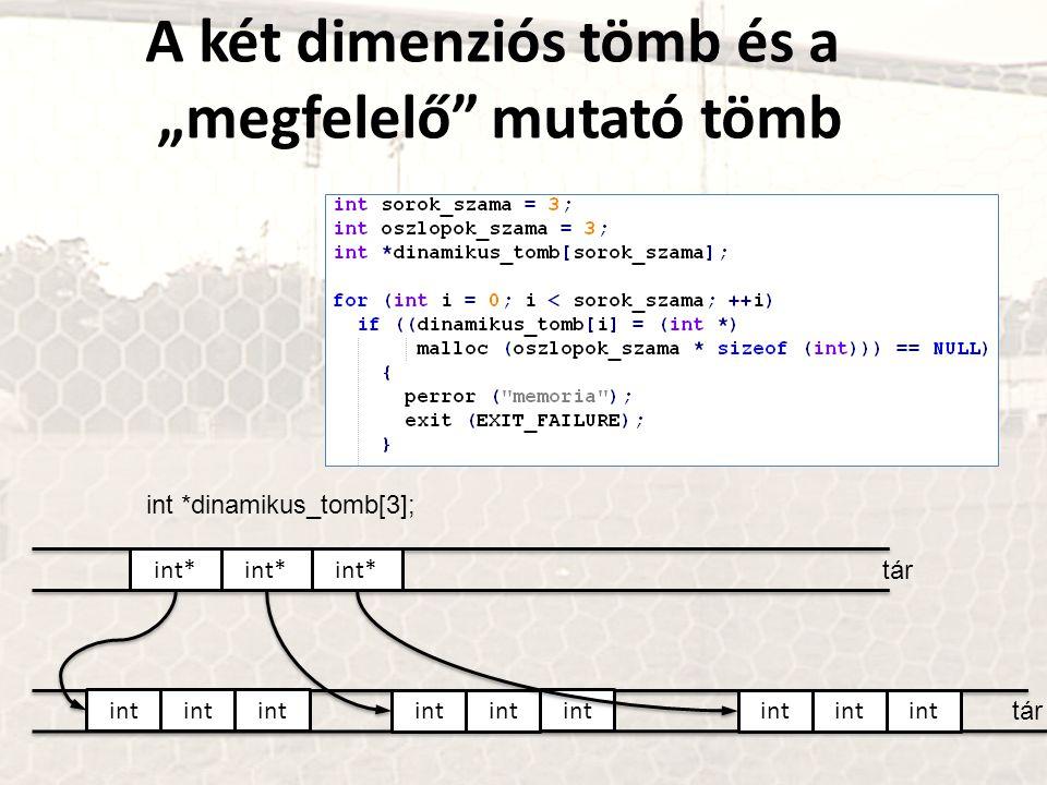 """tár int* tár int int *dinamikus_tomb[3]; A két dimenziós tömb és a """"megfelelő"""" mutató tömb"""