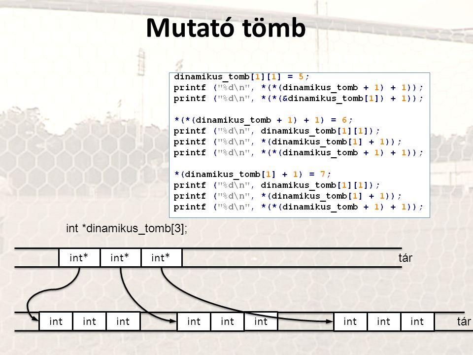 tár int* tár int int *dinamikus_tomb[3]; Mutató tömb