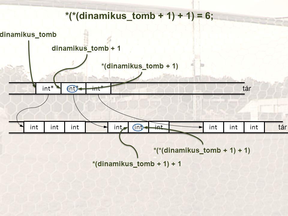 tár int* tár int *(*(dinamikus_tomb + 1) + 1) = 6; dinamikus_tomb dinamikus_tomb + 1 *(dinamikus_tomb + 1) *(dinamikus_tomb + 1) + 1 *(*(dinamikus_tom