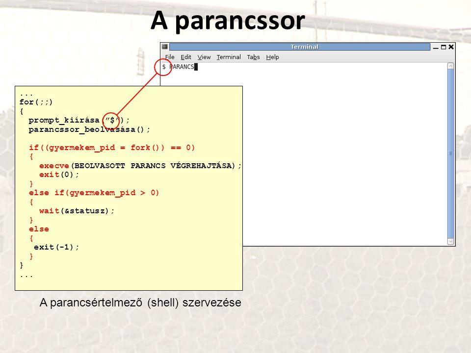 """A parancssor... for(;;) { prompt_kiírása(""""$""""); parancssor_beolvasása(); if((gyermekem_pid = fork()) == 0) { execve(BEOLVASOTT PARANCS VÉGREHAJTÁSA); e"""