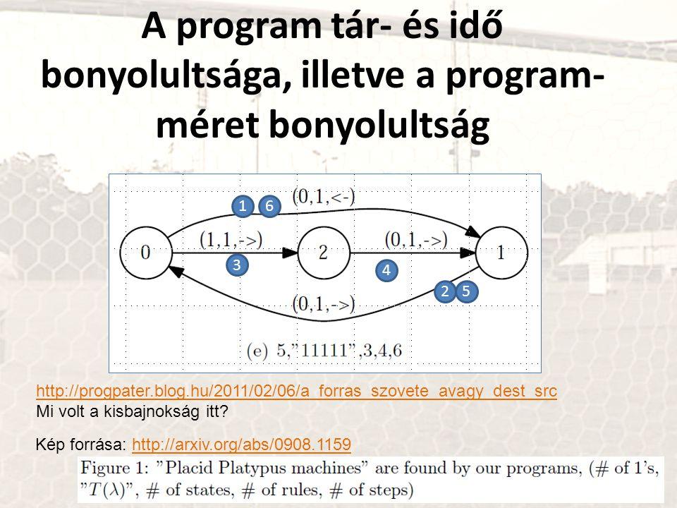 A program tár- és idő bonyolultsága, illetve a program- méret bonyolultság http://progpater.blog.hu/2011/02/06/a_forras_szovete_avagy_dest_src Mi volt