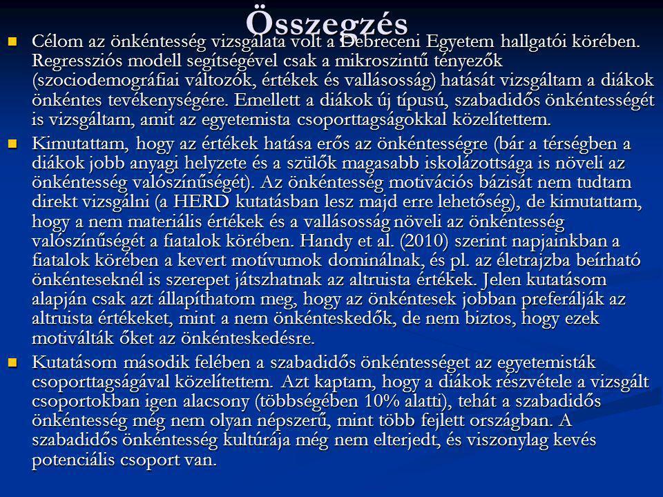 Összegzés Célom az önkéntesség vizsgálata volt a Debreceni Egyetem hallgatói körében. Regressziós modell segítségével csak a mikroszintű tényezők (szo