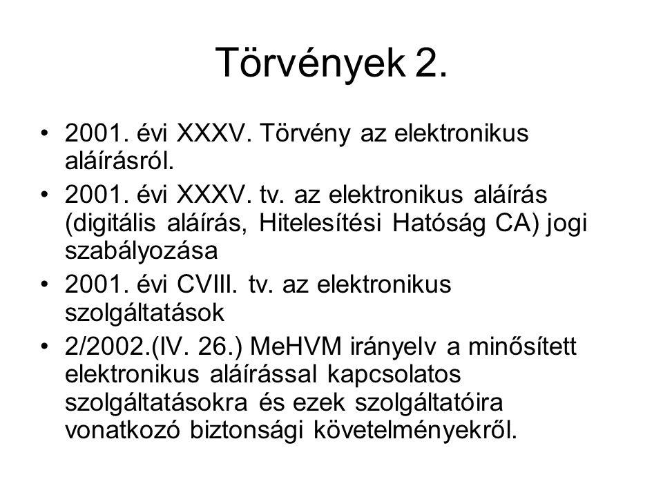 Törvények 2. 2001. évi XXXV. Törvény az elektronikus aláírásról. 2001. évi XXXV. tv. az elektronikus aláírás (digitális aláírás, Hitelesítési Hatóság