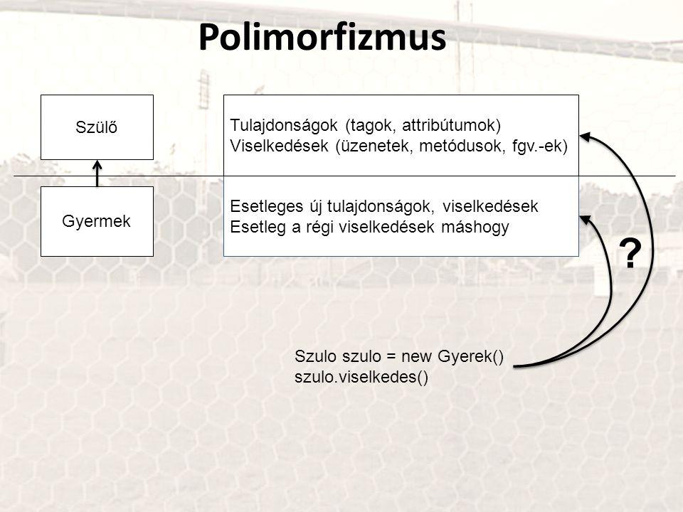 Polimorfizmus Szülő Gyermek Tulajdonságok (tagok, attribútumok) Viselkedések (üzenetek, metódusok, fgv.-ek) Esetleges új tulajdonságok, viselkedések E