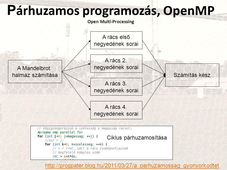 P árhuzamos programozás, OpenMP Open Multi-Processing A Mandelbrot halmaz számítása A rács első negyedének sorai A rács 2.