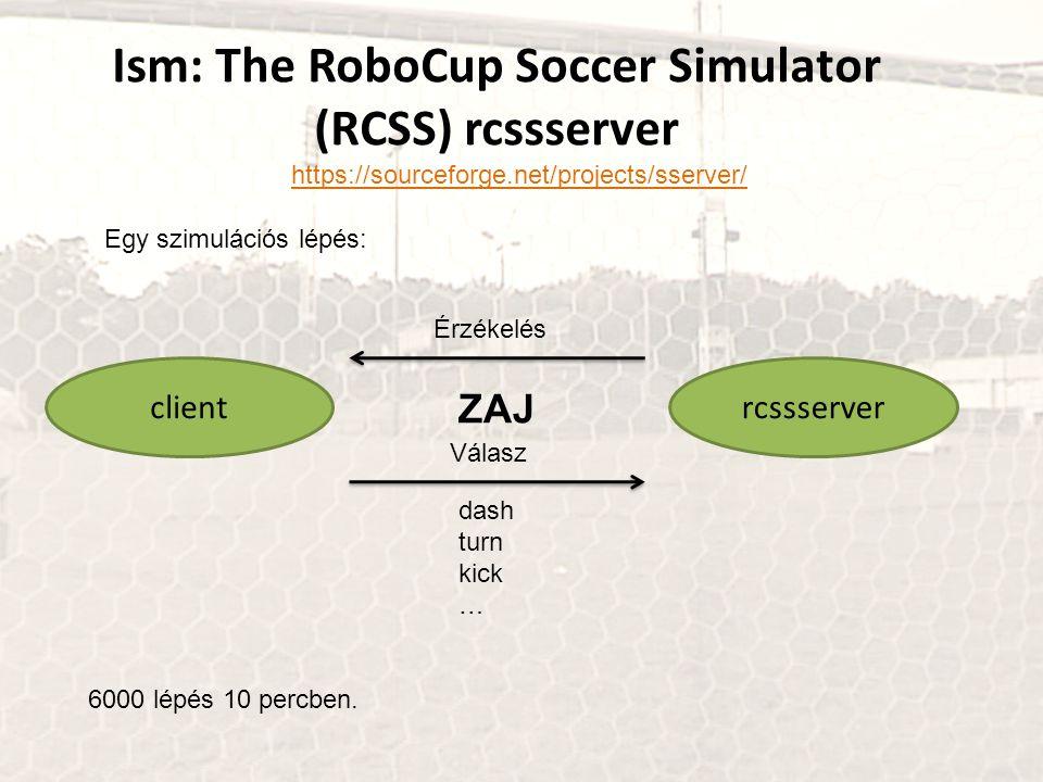Ism: The RoboCup Soccer Simulator (RCSS) rcssserver rcssserverclient Érzékelés Válasz ZAJ Egy szimulációs lépés: 6000 lépés 10 percben. dash turn kick