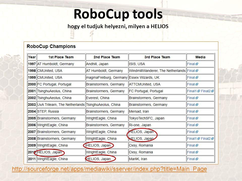 RoboCup tools hogy el tudjuk helyezni, milyen a HELIOS http://sourceforge.net/apps/mediawiki/sserver/index.php title=Main_Page