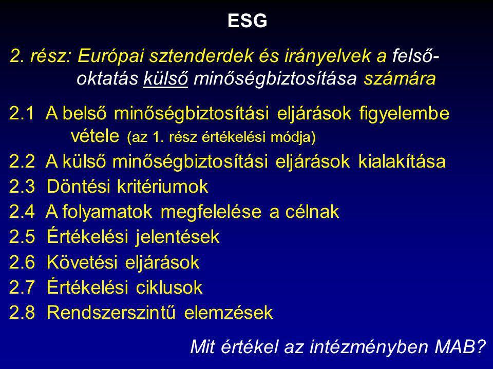 ESG 2.