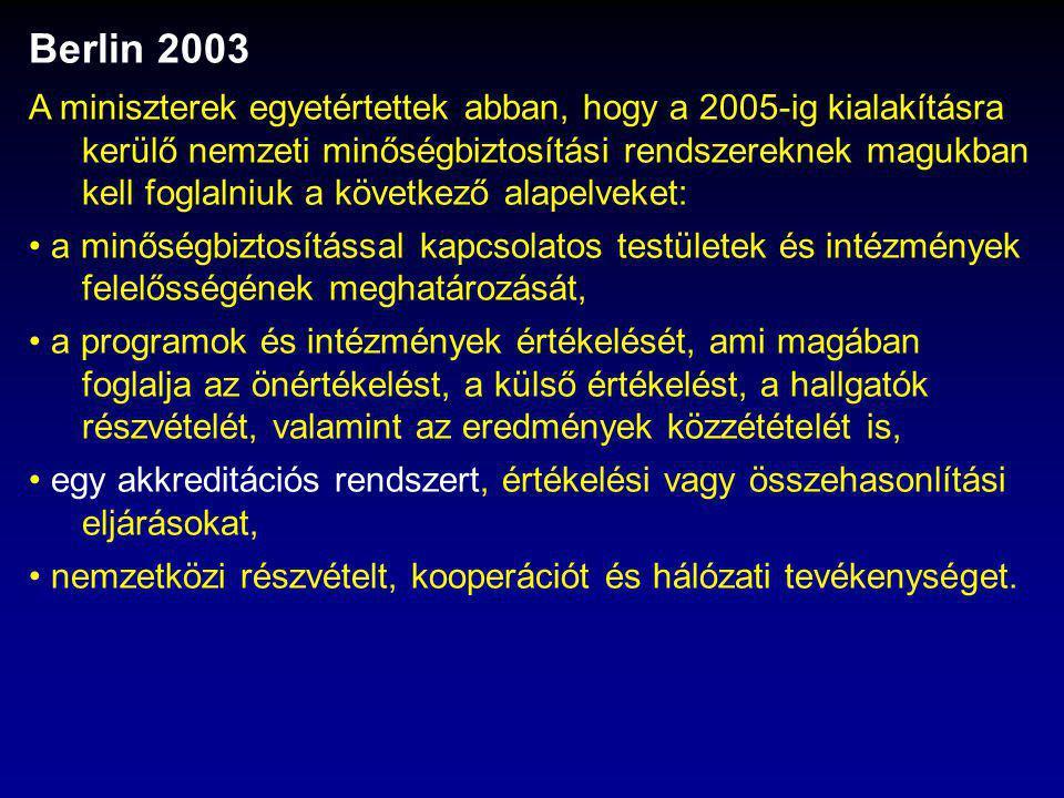 Berlin 2003 A miniszterek egyetértettek abban, hogy a 2005-ig kialakításra kerülő nemzeti minőségbiztosítási rendszereknek magukban kell foglalniuk a következő alapelveket: a minőségbiztosítással kapcsolatos testületek és intézmények felelősségének meghatározását, a programok és intézmények értékelését, ami magában foglalja az önértékelést, a külső értékelést, a hallgatók részvételét, valamint az eredmények közzétételét is, egy akkreditációs rendszert, értékelési vagy összehasonlítási eljárásokat, nemzetközi részvételt, kooperációt és hálózati tevékenységet.