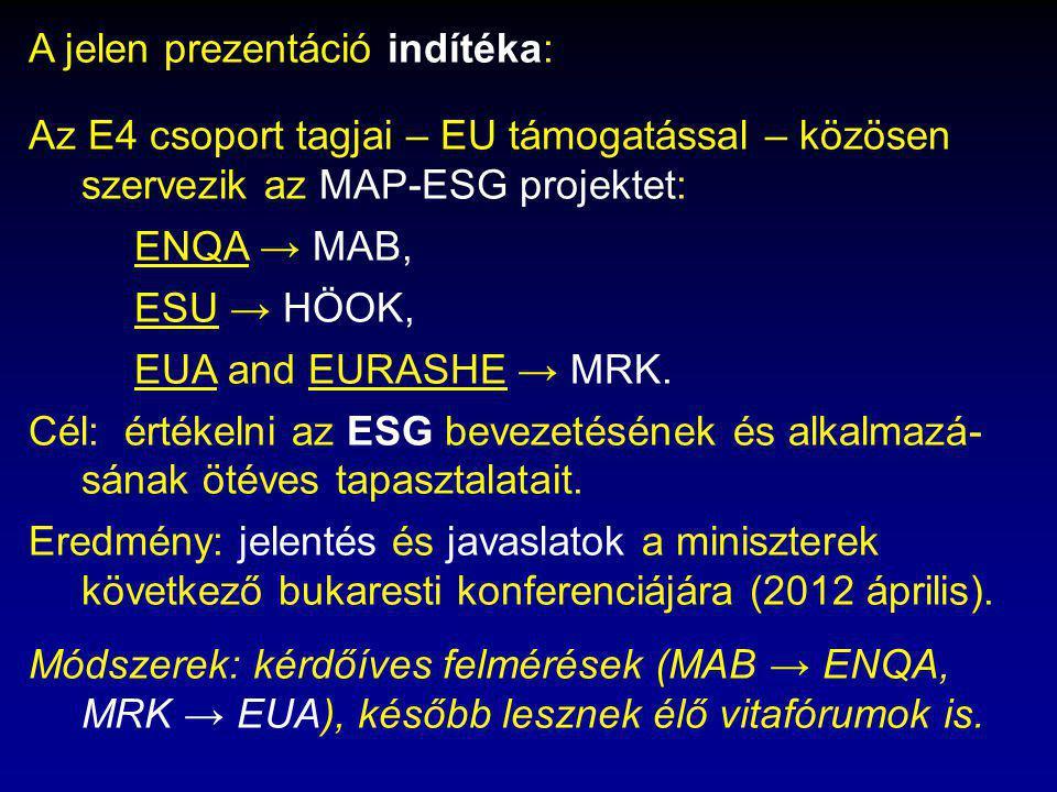 A jelen prezentáció indítéka: Az E4 csoport tagjai – EU támogatással – közösen szervezik az MAP-ESG projektet: ENQA → MAB, ESU → HÖOK, EUA and EURASHE → MRK.
