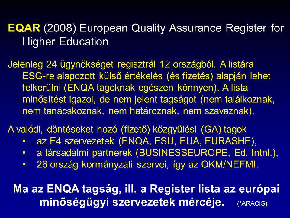 EQAR (2008) European Quality Assurance Register for Higher Education Jelenleg 24 ügynökséget regisztrál 12 országból.