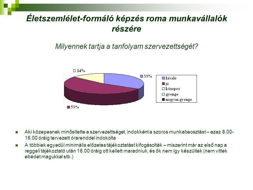 Életszemlélet-formáló képzés roma munkavállalók részére Milyennek tartja a tanfolyam szervezettségét? Aki közepesnek minősítette a szervezettséget, in