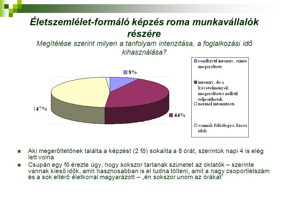 Életszemlélet-formáló képzés roma munkavállalók részére Megítélése szerint milyen a tanfolyam intenzitása, a foglalkozási idő kihasználása? Aki megerő