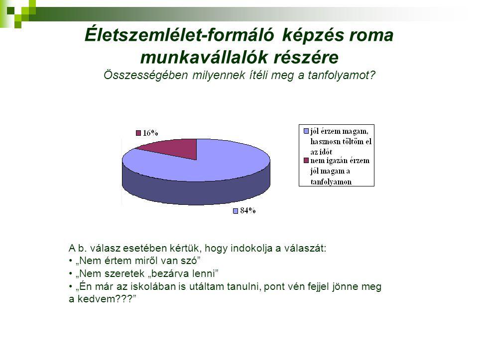 Életszemlélet-formáló képzés roma munkavállalók részére Összességében milyennek ítéli meg a tanfolyamot? A b. válasz esetében kértük, hogy indokolja a
