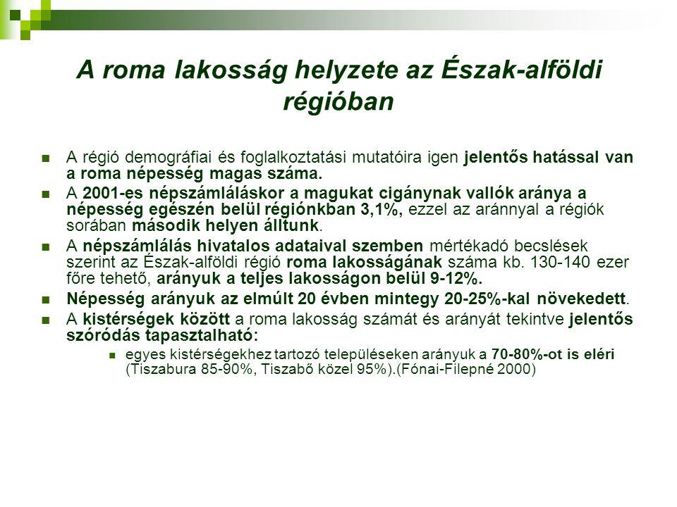 A roma lakosság helyzete az Észak-alföldi régióban A régió demográfiai és foglalkoztatási mutatóira igen jelentős hatással van a roma népesség magas s