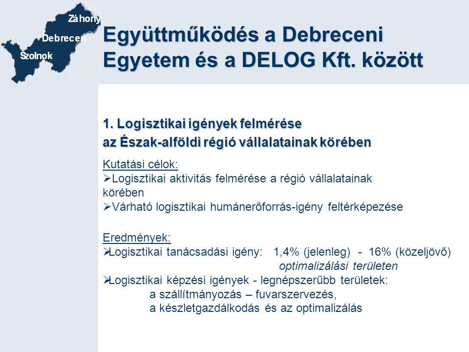 Együttműködés a Debreceni Egyetem és a DELOG Kft. között 1. Logisztikai igények felmérése az Észak-alföldi régió vállalatainak körében Kutatási célok:
