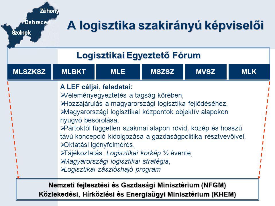 A logisztika szakirányú képviselői Logisztikai Egyeztető Fórum A LEF céljai, feladatai:  Véleményegyeztetés a tagság körében,  Hozzájárulás a magyar
