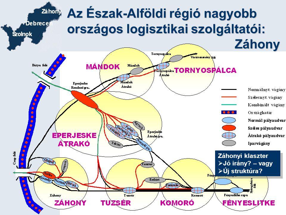 Az Észak-Alföldi régió nagyobb országos logisztikai szolgáltatói: Záhony Záhonyi klaszter  Jó irány? – vagy  Új struktúra? Záhonyi klaszter  Jó irá