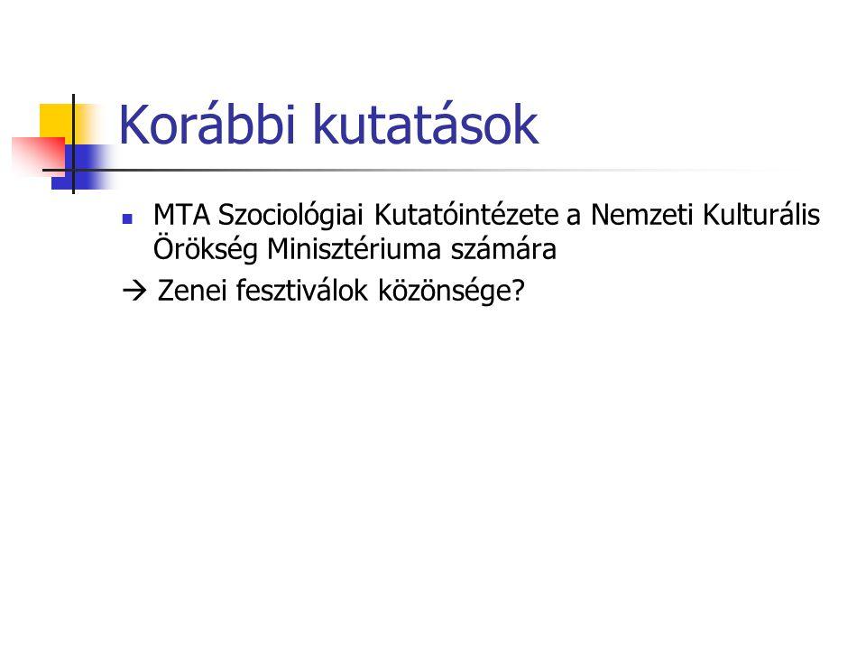 Korábbi kutatások (NRC) NRC (2008)