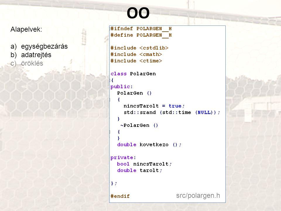 OO Alapelvek: a)egységbezárás b)adatrejtés c)öröklés src/polargen.h