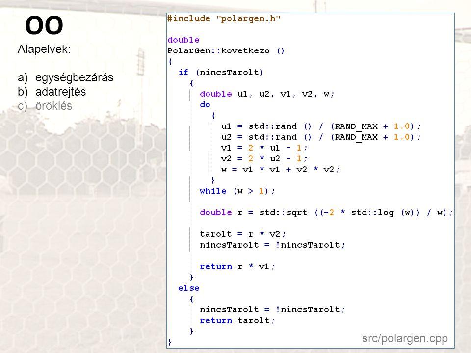 OO Alapelvek: a)egységbezárás b)adatrejtés c)öröklés src/polargen.cpp