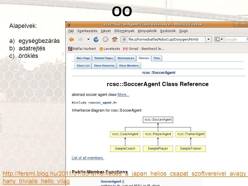 OO Alapelvek: a)egységbezárás b)adatrejtés c)öröklés http://fersml.blog.hu/2011/01/05/ismerkedes_a_japan_helios_csapat_szoftvereivel_avagy_ne hany_trivialis_hello_vilag
