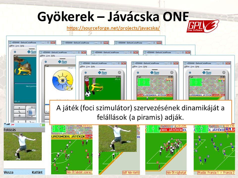 Gyökerek – Jávácska ONE https://sourceforge.net/projects/javacska/ https://sourceforge.net/projects/javacska/ A játék (foci szimulátor) szervezésének dinamikáját a felállások (a piramis) adják.