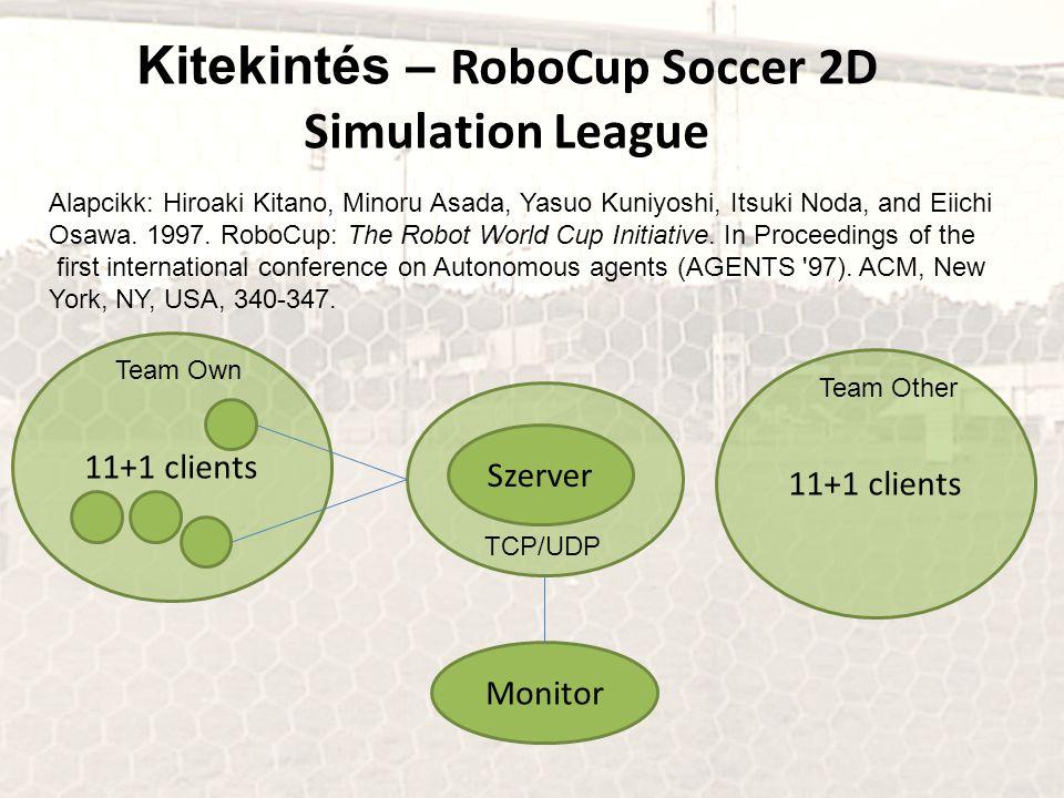 Szerver Kitekintés – RoboCup Soccer 2D Simulation League Alapcikk: Hiroaki Kitano, Minoru Asada, Yasuo Kuniyoshi, Itsuki Noda, and Eiichi Osawa. 1997.
