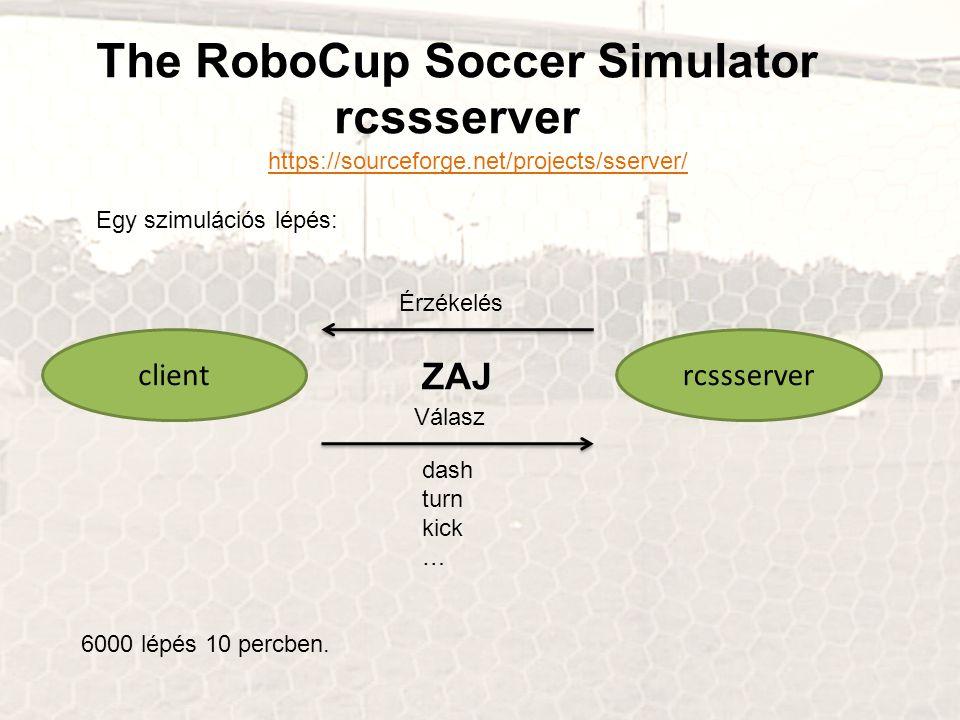 The RoboCup Soccer Simulator rcssserver rcssserverclient Érzékelés Válasz ZAJ Egy szimulációs lépés: 6000 lépés 10 percben.