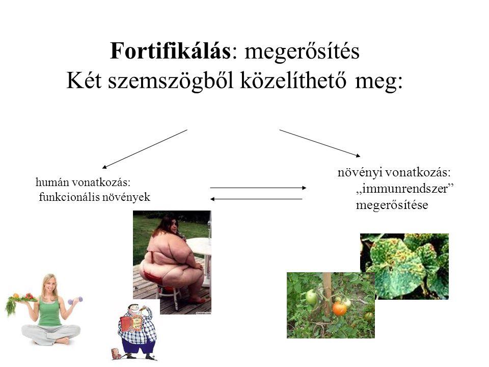 Növényvédelem és szelén, mint nem létfontosságú elem Zöldhagyma és hónapos retek szelenizálása Alternaria és Peronoszpóra spontán megjelenés