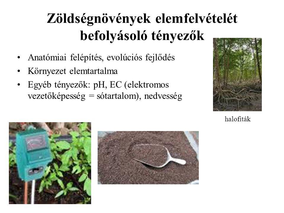 Fortifikálás lehetőségei Nyitott rendszer: talajtrágyázás, lombtrágya (szelén+huminsav+folsav), injektálásos módszer Zárt rendszer: hidropóniás zöldségtermesztés csíráztatás
