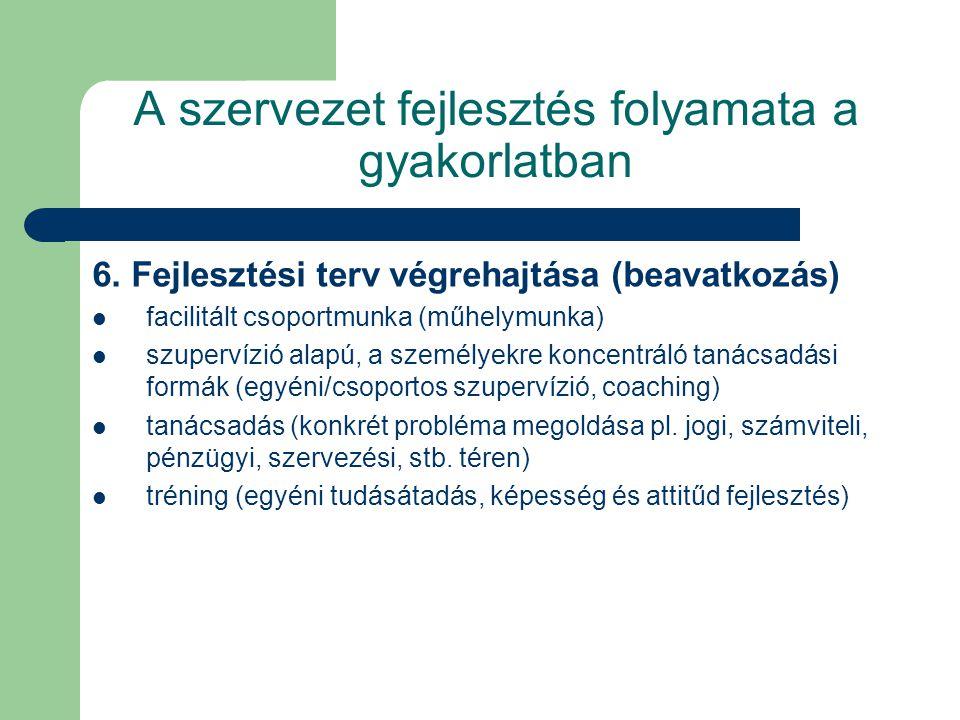 A szervezet fejlesztés folyamata a gyakorlatban 6. Fejlesztési terv végrehajtása (beavatkozás) facilitált csoportmunka (műhelymunka) szupervízió alapú