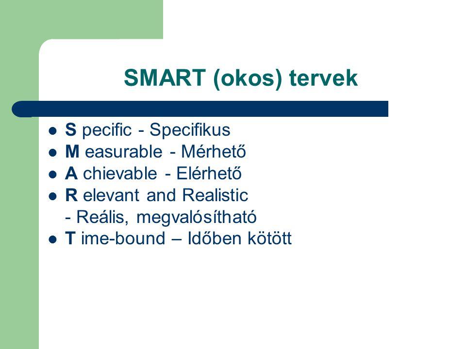 SMART (okos) tervek S pecific - Specifikus M easurable - Mérhető A chievable - Elérhető R elevant and Realistic - Reális, megvalósítható T ime-bound –