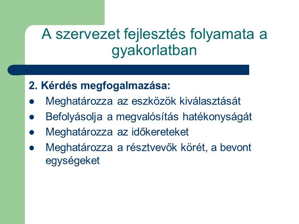A szervezet fejlesztés folyamata a gyakorlatban 2. Kérdés megfogalmazása: Meghatározza az eszközök kiválasztását Befolyásolja a megvalósítás hatékonys