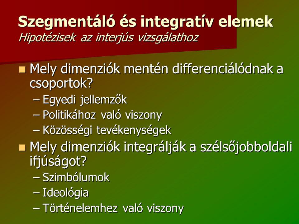 Szegmentáló és integratív elemek Hipotézisek az interjús vizsgálathoz Mely dimenziók mentén differenciálódnak a csoportok.