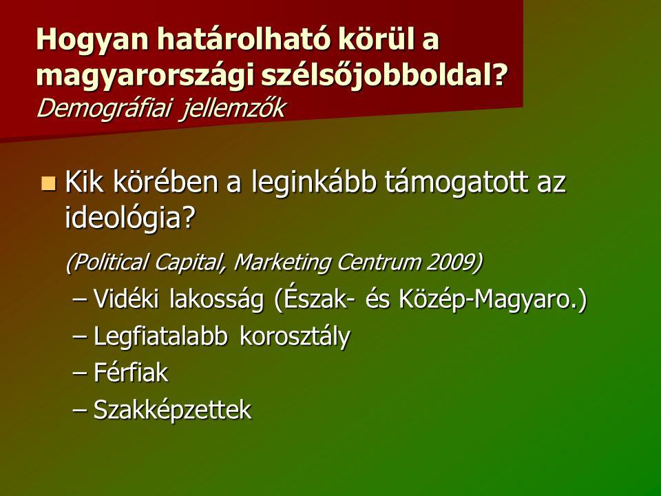 """A hazai szélsőjobboldal szegmensei Elkülönül egymástól az ideológia és a politikai párt támogatottsága (Marketing Centrum 2009) Elkülönül egymástól az ideológia és a politikai párt támogatottsága (Marketing Centrum 2009) –Formális és informális csoportok –""""Holdudvar : vannak, akik csak egyes elemekkel szimpatizálnak –Civil kezdeményezések A politikai mozgalmak egyedi szerepe A politikai mozgalmak egyedi szerepe"""