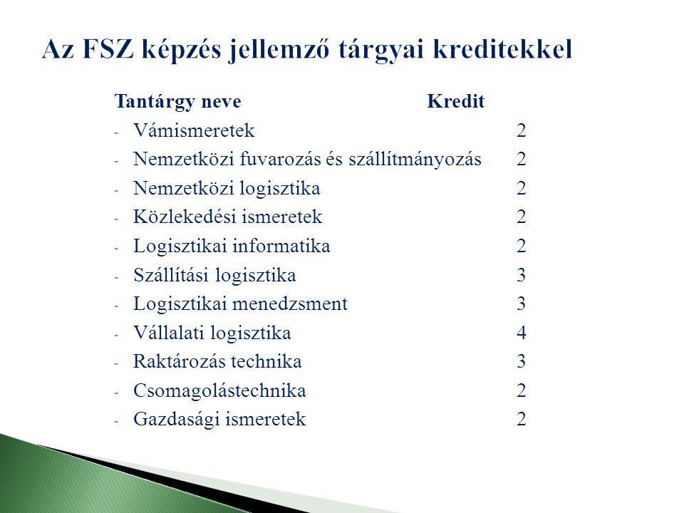 Tantárgy neve Kredit - Vámismeretek2 - Nemzetközi fuvarozás és szállítmányozás2 - Nemzetközi logisztika2 - Közlekedési ismeretek2 - Logisztikai informatika2 - Szállítási logisztika3 - Logisztikai menedzsment3 - Vállalati logisztika4 - Raktározás technika3 - Csomagolástechnika2 - Gazdasági ismeretek2