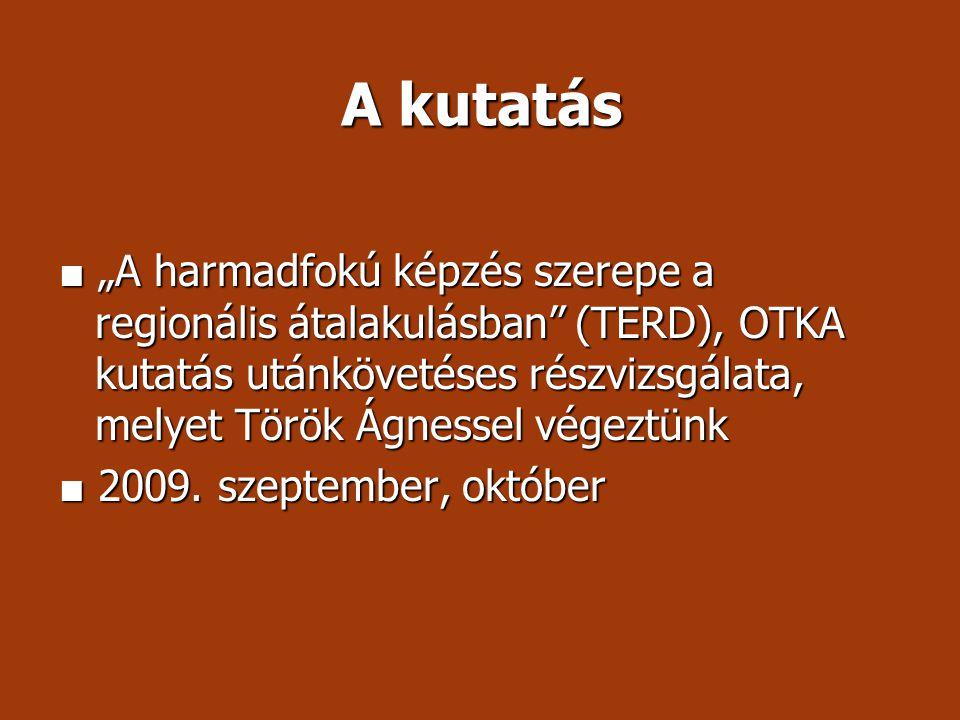 """A kutatás ■ """"A harmadfokú képzés szerepe a regionális átalakulásban (TERD), OTKA kutatás utánkövetéses részvizsgálata, melyet Török Ágnessel végeztünk ■ 2009."""