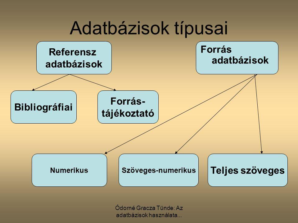 Ódorné Gracza Tünde: Az adatbázisok használata... Adatbázisok típusai Referensz adatbázisok Forrás adatbázisok Forrás- tájékoztató Bibliográfiai Telje