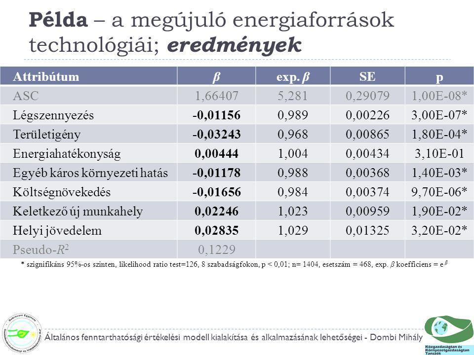 Példa – a megújuló energiaforrások technológiái; eredmények Attribútumβexp.