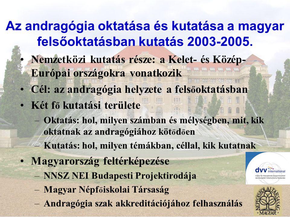 Az andragógia oktatása és kutatása a magyar felsőoktatásban kutatás 2003-2005.