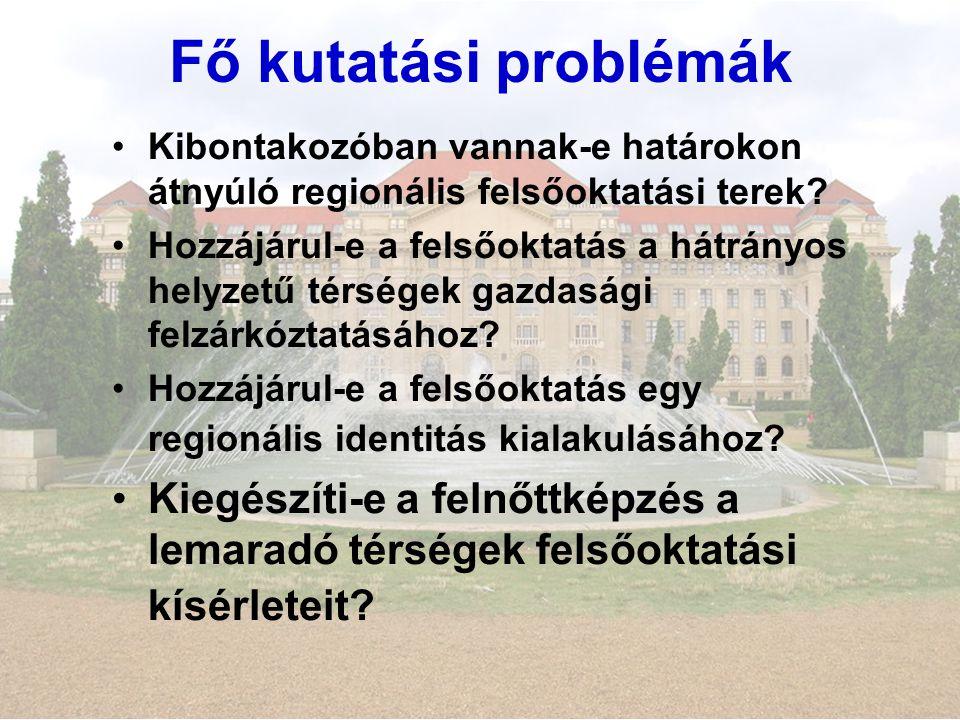Fő kutatási problémák Kibontakozóban vannak-e határokon átnyúló regionális felsőoktatási terek.