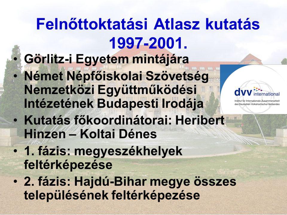 Felnőttoktatási Atlasz kutatás 1997-2001.