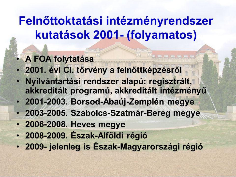 Felnőttoktatási intézményrendszer kutatások 2001- (folyamatos) A FOA folytatása 2001.