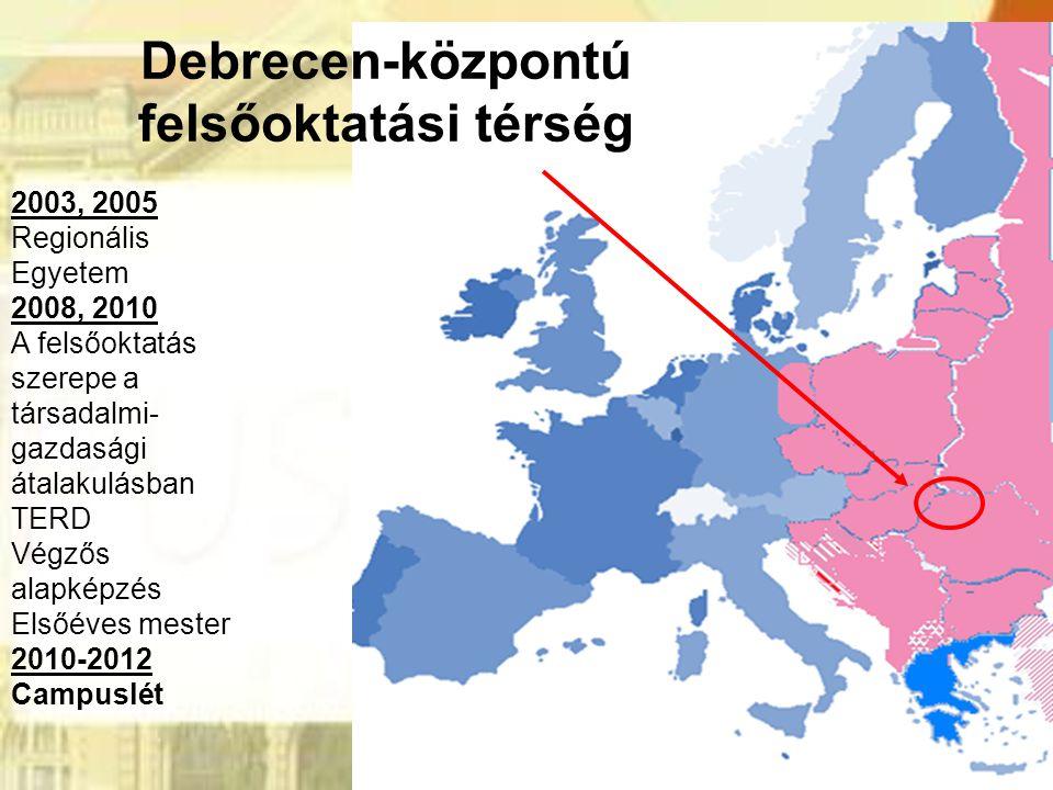 Debrecen-központú felsőoktatási térség 2003, 2005 Regionális Egyetem 2008, 2010 A felsőoktatás szerepe a társadalmi- gazdasági átalakulásban TERD Végzős alapképzés Elsőéves mester 2010-2012 Campuslét