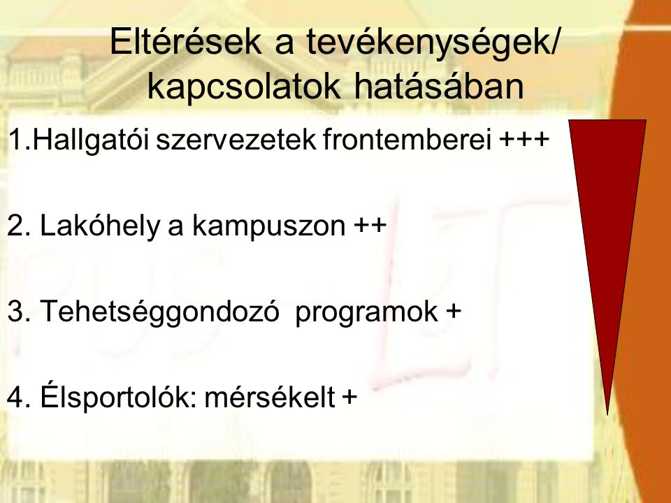 Tinto: hallgatói integráció Elszakadás a kinti kapcsolatoktól/normáktól Forrásai: Van Gennep: rites of passage/ Durkheim anómia /Parsons integratív normák, Coleman (1961) iskolai társas kontextus, Festinger (1954) társas összehasonlítás Szeparáció Tranzíció Inkorporáció