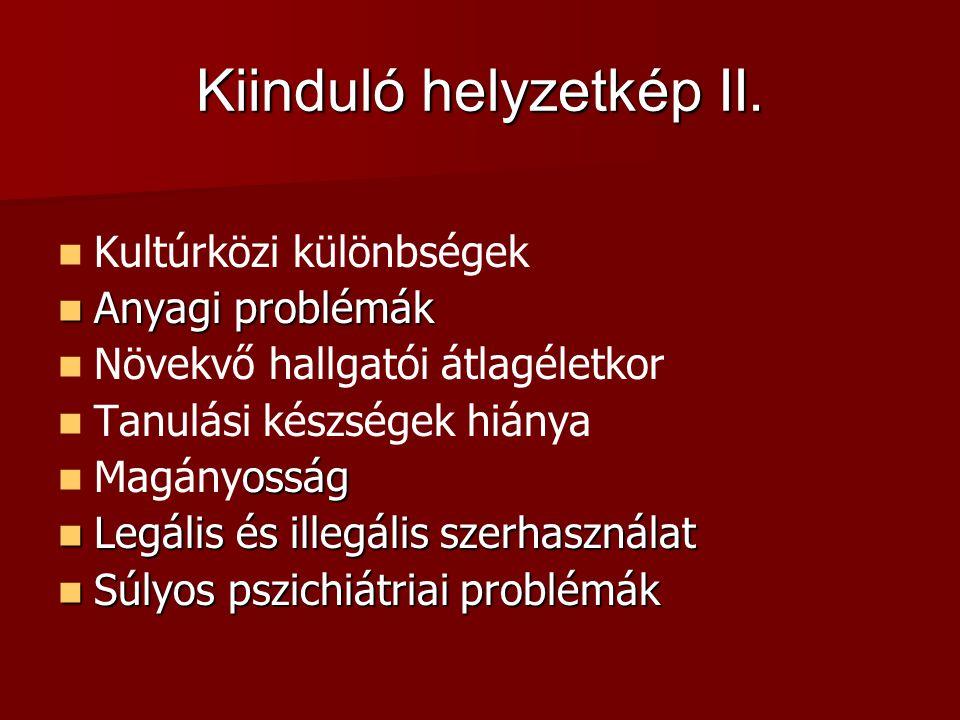Kiinduló helyzetkép II.