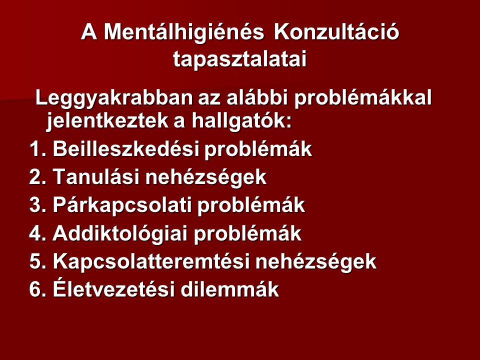 A Mentálhigiénés Konzultáció tapasztalatai Leggyakrabban az alábbi problémákkal jelentkeztek a hallgatók: Leggyakrabban az alábbi problémákkal jelentkeztek a hallgatók: 1.